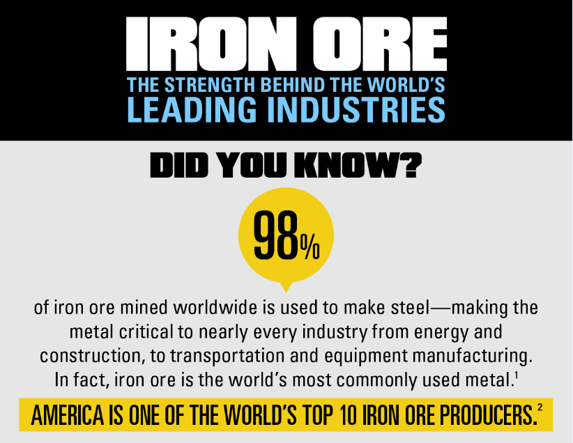 iron_ore_infographic_cropped.png